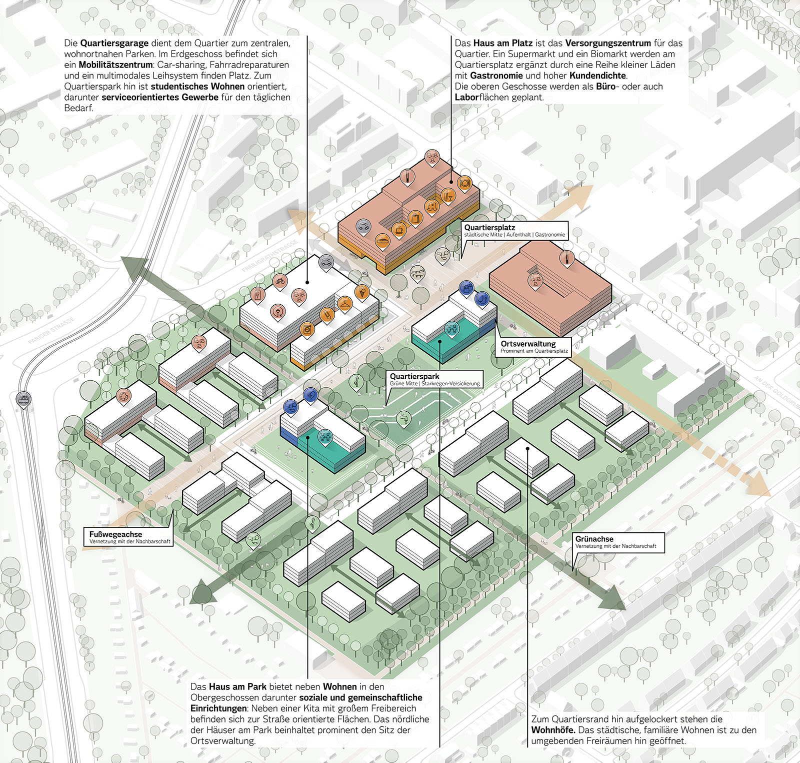 Isometrie Städtebau Mainz GFZ Generalfeldzeugmeister